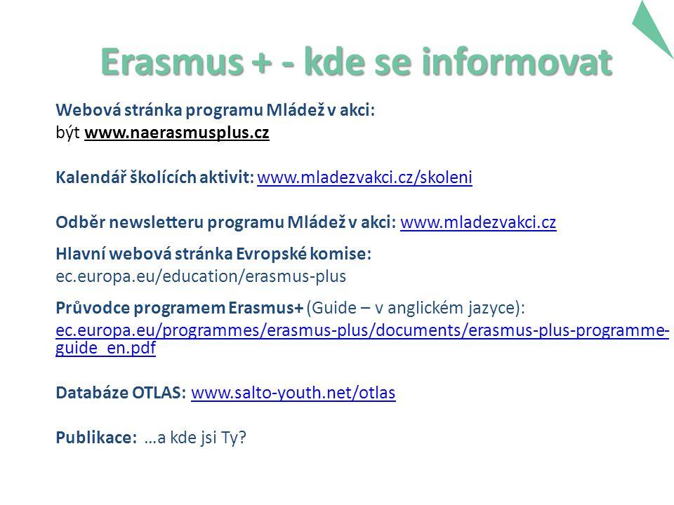 Erasmus + - kde se informovat 24 Webová stránka programu Mládež v akci: být www.naerasmusplus.cz Kalendář školících aktivit: www.mladezvakci.cz/skolen