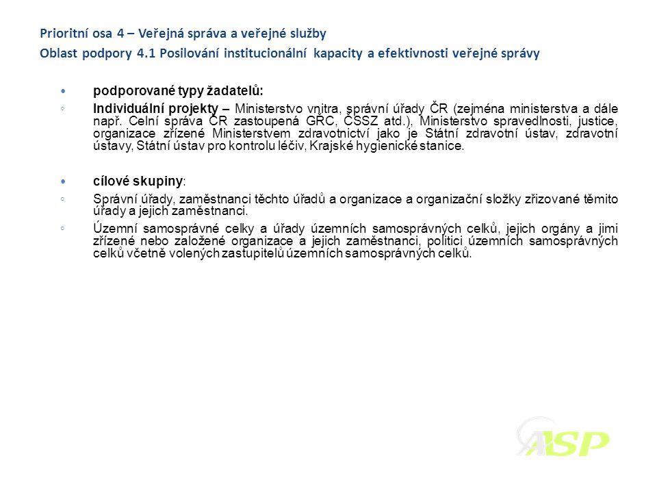 Prioritní osa 4 – Veřejná správa a veřejné služby Oblast podpory 4.1 Posilování institucionální kapacity a efektivnosti veřejné správy podporované typy žadatelů: ◦ Individuální projekty – Ministerstvo vnitra, správní úřady ČR (zejména ministerstva a dále např.