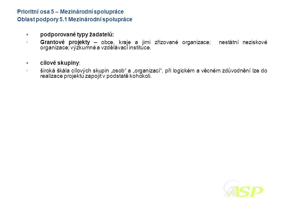 Prioritní osa 5 – Mezinárodní spolupráce Oblast podpory 5.1 Mezinárodní spolupráce podporované typy žadatelů: ◦ Grantové projekty – obce, kraje a jimi zřizované organizace; nestátní neziskové organizace; výzkumné a vzdělávací instituce.