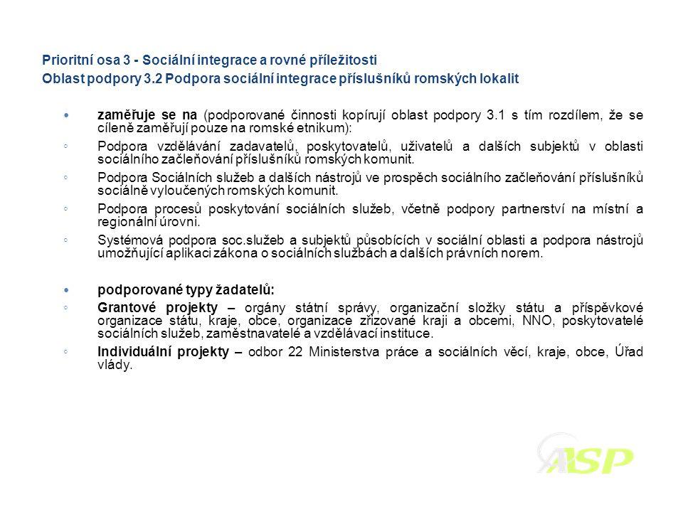 Prioritní osa 3 - Sociální integrace a rovné příležitosti Oblast podpory 3.2 Podpora sociální integrace příslušníků romských lokalit zaměřuje se na (podporované činnosti kopírují oblast podpory 3.1 s tím rozdílem, že se cíleně zaměřují pouze na romské etnikum): ◦ Podpora vzdělávání zadavatelů, poskytovatelů, uživatelů a dalších subjektů v oblasti sociálního začleňování příslušníků romských komunit.