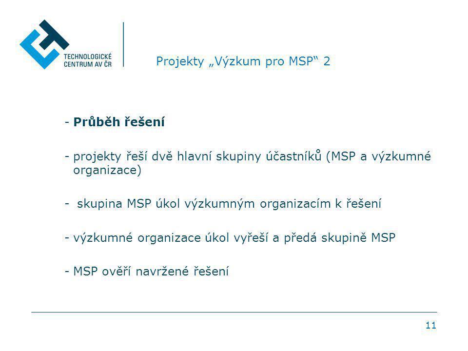"""11 Projekty """"Výzkum pro MSP 2 -Průběh řešení -projekty řeší dvě hlavní skupiny účastníků (MSP a výzkumné organizace) - skupina MSP úkol výzkumným organizacím k řešení -výzkumné organizace úkol vyřeší a předá skupině MSP -MSP ověří navržené řešení"""