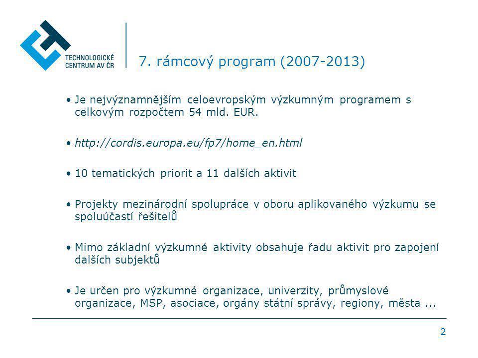 2 7. rámcový program (2007-2013) Je nejvýznamnějším celoevropským výzkumným programem s celkovým rozpočtem 54 mld. EUR. http://cordis.europa.eu/fp7/ho