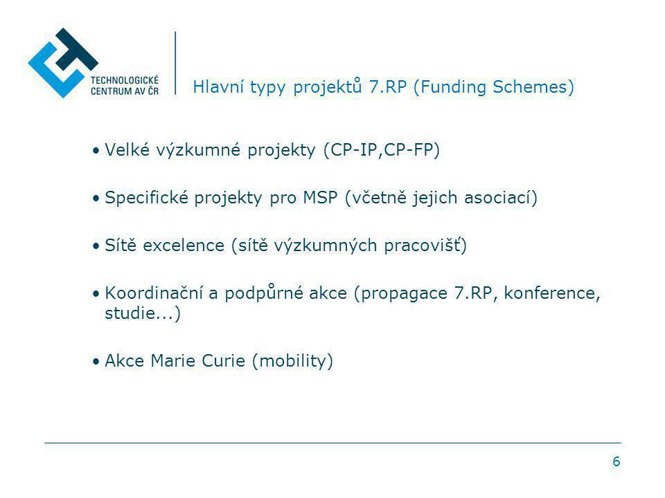 6 Hlavní typy projektů 7.RP (Funding Schemes) Velké výzkumné projekty (CP-IP,CP-FP) Specifické projekty pro MSP (včetně jejich asociací) Sítě excelence (sítě výzkumných pracovišť) Koordinační a podpůrné akce (propagace 7.RP, konference, studie...) Akce Marie Curie (mobility)