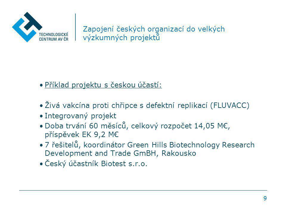 9 Zapojení českých organizací do velkých výzkumných projektů Příklad projektu s českou účastí: Živá vakcína proti chřipce s defektní replikací (FLUVACC) Integrovaný projekt Doba trvání 60 měsíců, celkový rozpočet 14,05 M€, příspěvek EK 9,2 M€ 7 řešitelů, koordinátor Green Hills Biotechnology Research Development and Trade GmBH, Rakousko Český účastník Biotest s.r.o.