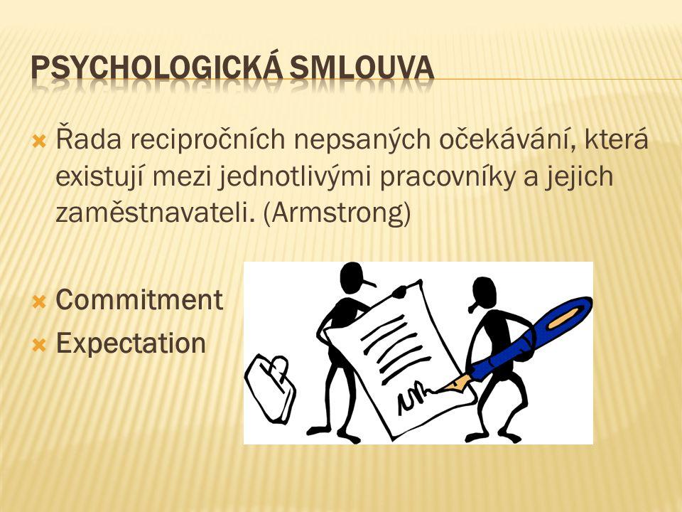  Řada recipročních nepsaných očekávání, která existují mezi jednotlivými pracovníky a jejich zaměstnavateli.
