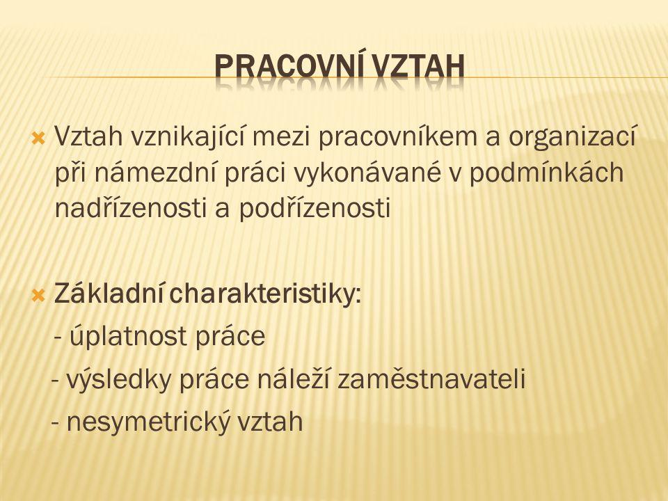 """ Většina inzerátů na pracovní místa obsahuje požadavek na """"týmovost  Příklady inzerátů:  www.jobs.czwww.jobs.cz"""