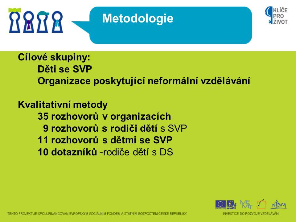 Metodologie Cílové skupiny: Děti se SVP Organizace poskytující neformální vzdělávání Kvalitativní metody 35 rozhovorů v organizacích 9 rozhovorů s rod