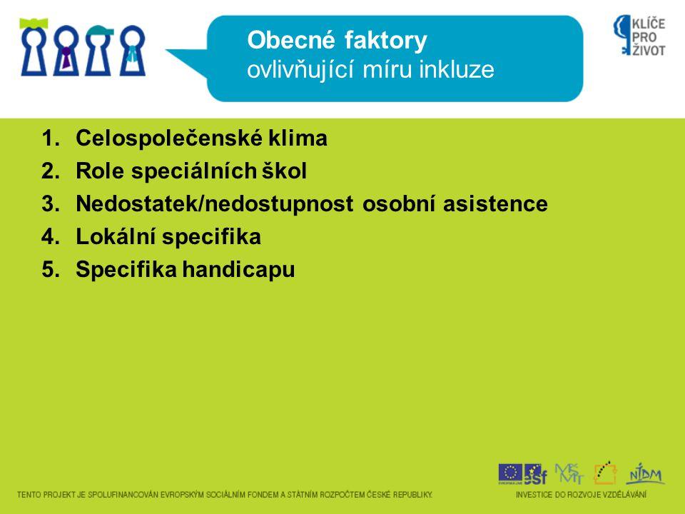 Obecné faktory ovlivňující míru inkluze 1.Celospolečenské klima 2.Role speciálních škol 3.Nedostatek/nedostupnost osobní asistence 4.Lokální specifika