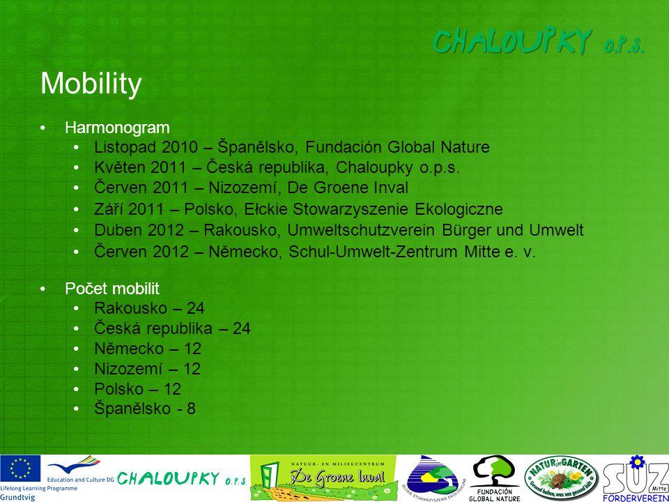 Mobility Harmonogram Listopad 2010 – Španělsko, Fundación Global Nature Květen 2011 – Česká republika, Chaloupky o.p.s.