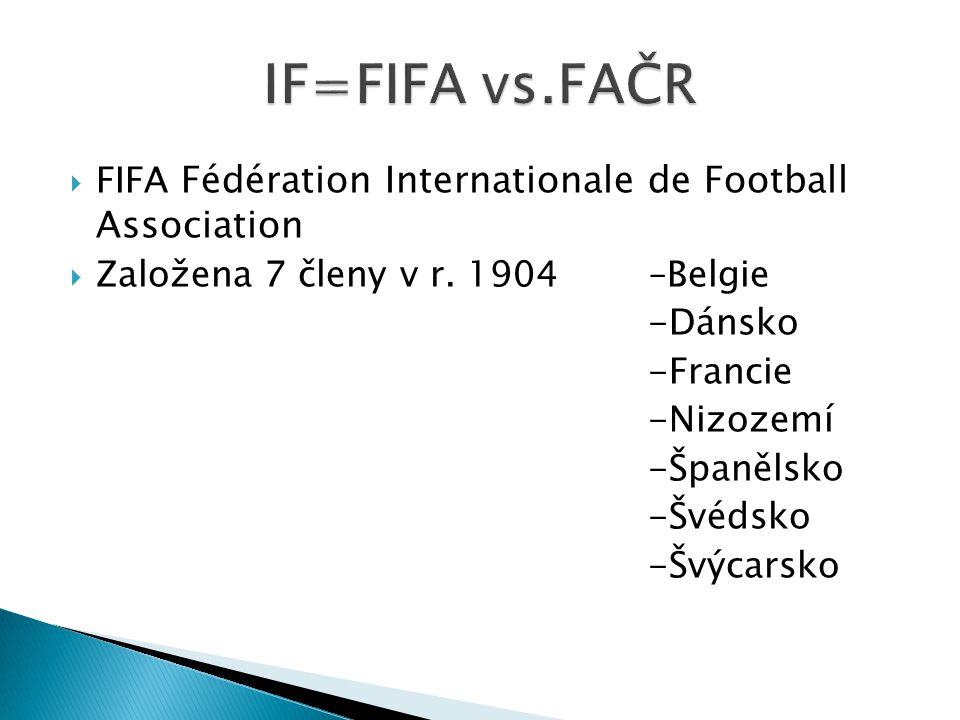  FIFA Fédération Internationale de Football Association  Založena 7 členy v r. 1904 –Belgie -Dánsko -Francie -Nizozemí -Španělsko -Švédsko -Švýcarsk