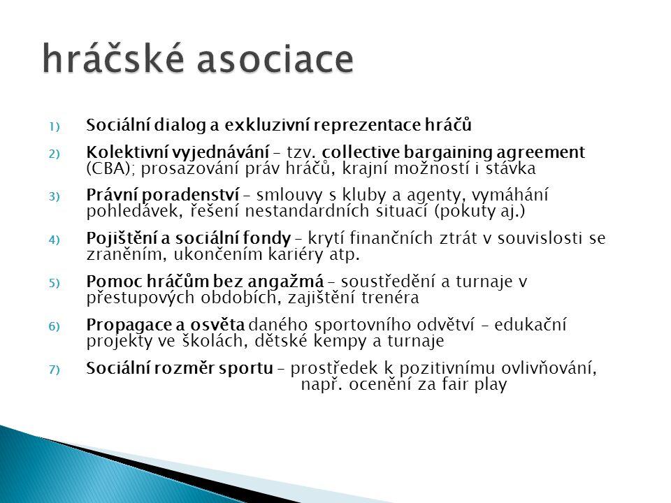 1) Sociální dialog a exkluzivní reprezentace hráčů 2) Kolektivní vyjednávání – tzv. collective bargaining agreement (CBA); prosazování práv hráčů, kra