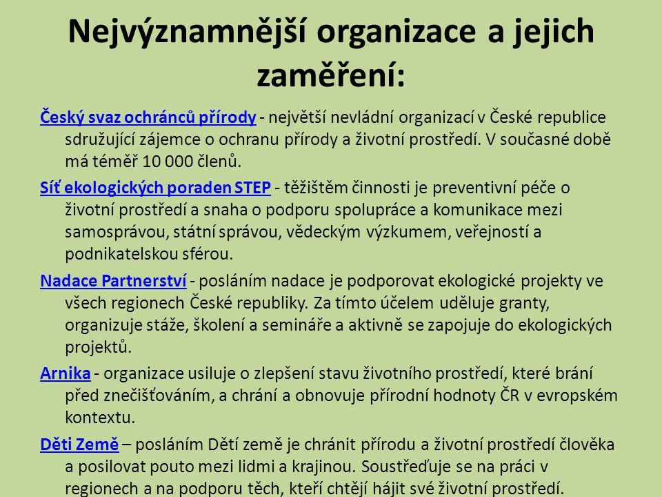 Nejvýznamnější organizace a jejich zaměření: Český svaz ochránců přírodyČeský svaz ochránců přírody - největší nevládní organizací v České republice sdružující zájemce o ochranu přírody a životní prostředí.