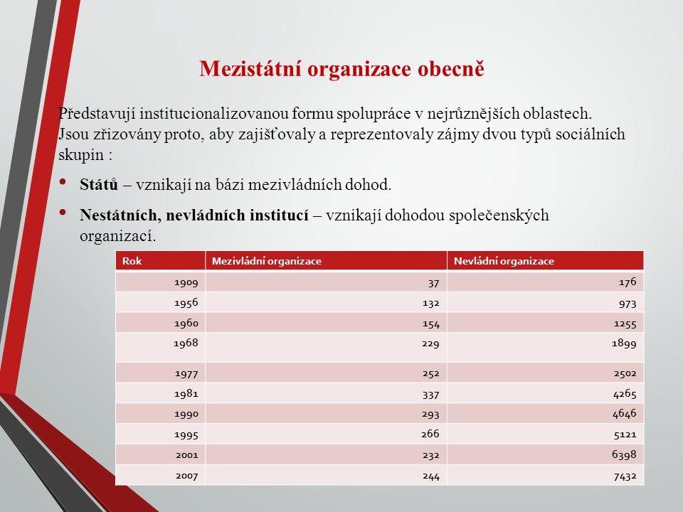Mezistátní organizace obecně Představují institucionalizovanou formu spolupráce v nejrůznějších oblastech.