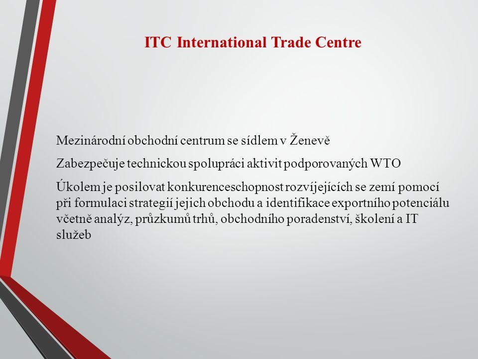 ITC International Trade Centre Mezinárodní obchodní centrum se sídlem v Ženevě Zabezpečuje technickou spolupráci aktivit podporovaných WTO Úkolem je posilovat konkurenceschopnost rozvíjejících se zemí pomocí při formulaci strategií jejich obchodu a identifikace exportního potenciálu včetně analýz, průzkumů trhů, obchodního poradenství, školení a IT služeb