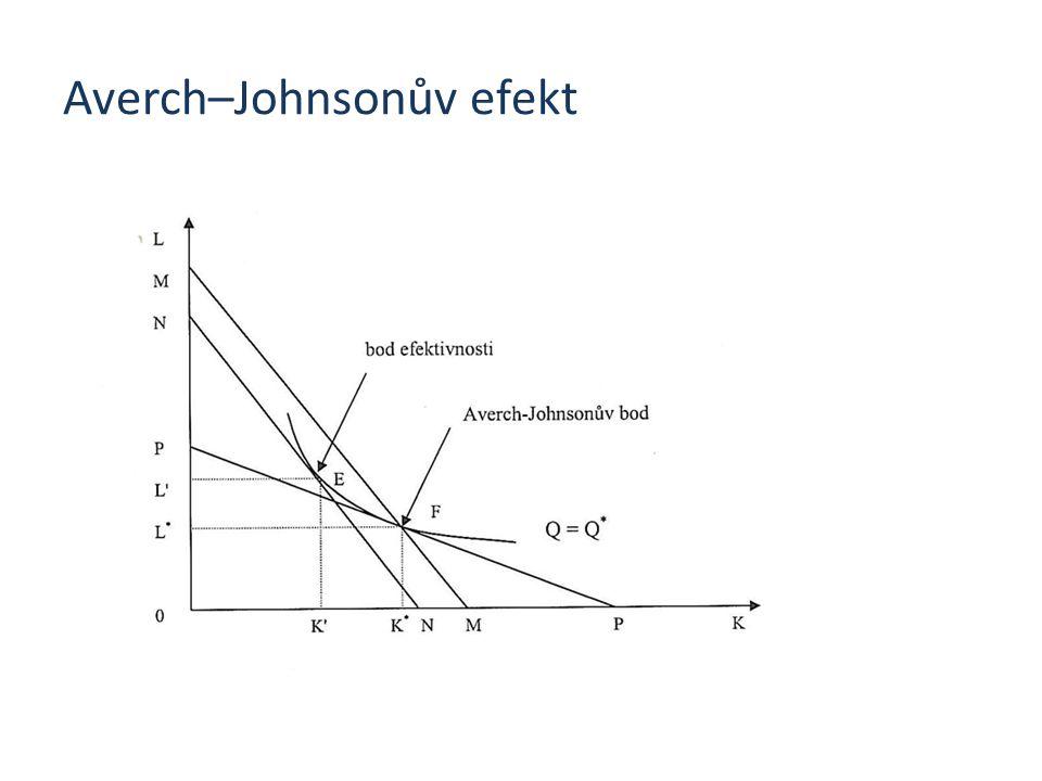 Averch–Johnsonův efekt