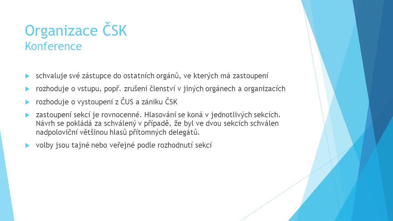Organizace ČSK Konference  schvaluje své zástupce do ostatních orgánů, ve kterých má zastoupení  rozhoduje o vstupu, popř.