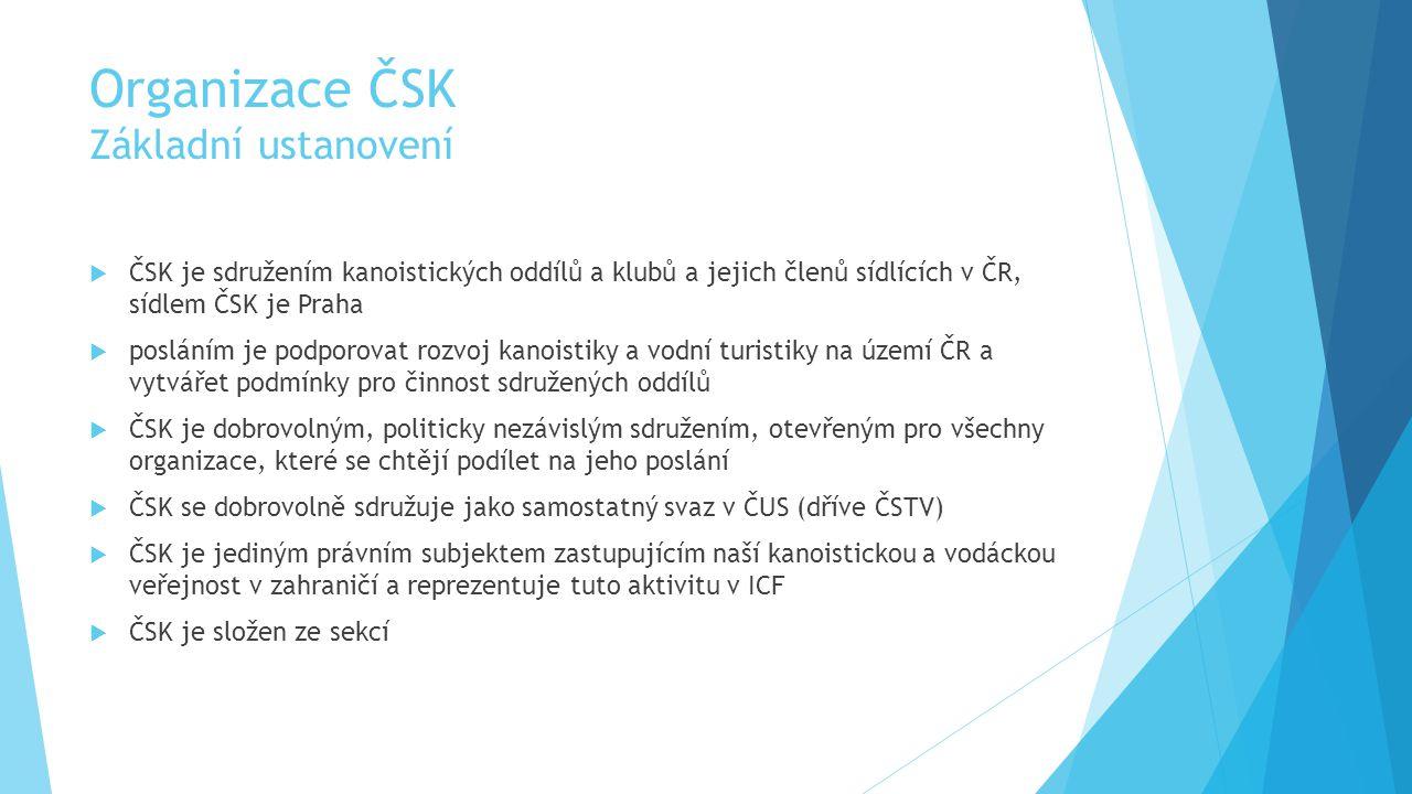Organizace ČSK Základní ustanovení  ČSK je sdružením kanoistických oddílů a klubů a jejich členů sídlících v ČR, sídlem ČSK je Praha  posláním je podporovat rozvoj kanoistiky a vodní turistiky na území ČR a vytvářet podmínky pro činnost sdružených oddílů  ČSK je dobrovolným, politicky nezávislým sdružením, otevřeným pro všechny organizace, které se chtějí podílet na jeho poslání  ČSK se dobrovolně sdružuje jako samostatný svaz v ČUS (dříve ČSTV)  ČSK je jediným právním subjektem zastupujícím naší kanoistickou a vodáckou veřejnost v zahraničí a reprezentuje tuto aktivitu v ICF  ČSK je složen ze sekcí