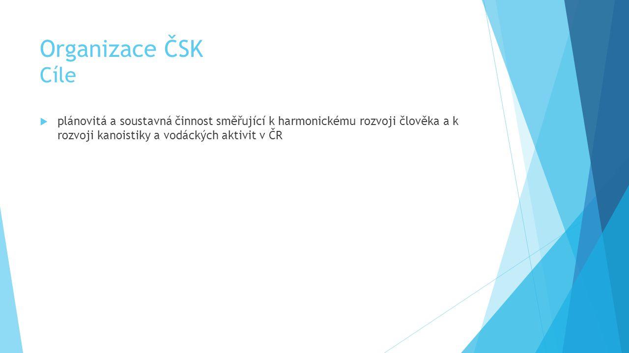 Organizace ČSK Cíle  plánovitá a soustavná činnost směřující k harmonickému rozvoji člověka a k rozvoji kanoistiky a vodáckých aktivit v ČR