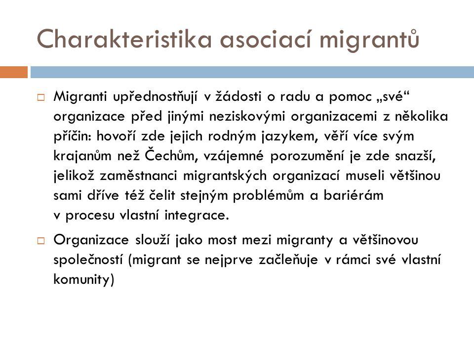"""Charakteristika asociací migrantů  Migranti upřednostňují v žádosti o radu a pomoc """"své organizace před jinými neziskovými organizacemi z několika příčin: hovoří zde jejich rodným jazykem, věří více svým krajanům než Čechům, vzájemné porozumění je zde snazší, jelikož zaměstnanci migrantských organizací museli většinou sami dříve též čelit stejným problémům a bariérám v procesu vlastní integrace."""
