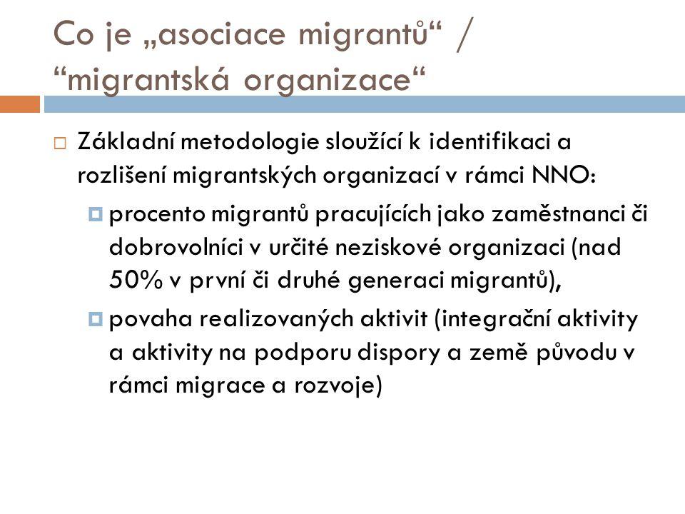 """Co je """"asociace migrantů / migrantská organizace  Základní metodologie sloužící k identifikaci a rozlišení migrantských organizací v rámci NNO:  procento migrantů pracujících jako zaměstnanci či dobrovolníci v určité neziskové organizaci (nad 50% v první či druhé generaci migrantů),  povaha realizovaných aktivit (integrační aktivity a aktivity na podporu dispory a země původu v rámci migrace a rozvoje)"""