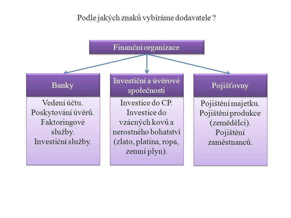 Finanční organizace Podle jakých znaků vybíráme dodavatele ? Vedení účtu. Poskytování úvěrů. Faktoringové služby. Investiční služby. Vedení účtu. Posk