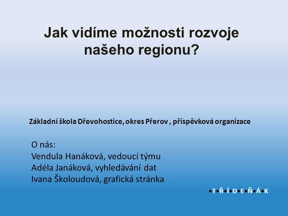 O nás: Vendula Hanáková, vedoucí týmu Adéla Janáková, vyhledávání dat Ivana Školoudová, grafická stránka TŘÍDEŇÁK Jak vidíme možnosti rozvoje našeho regionu.
