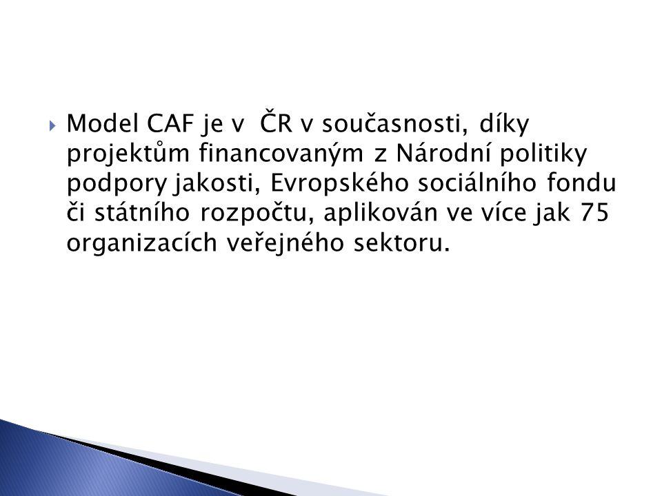  Model CAF je v ČR v současnosti, díky projektům financovaným z Národní politiky podpory jakosti, Evropského sociálního fondu či státního rozpočtu, aplikován ve více jak 75 organizacích veřejného sektoru.