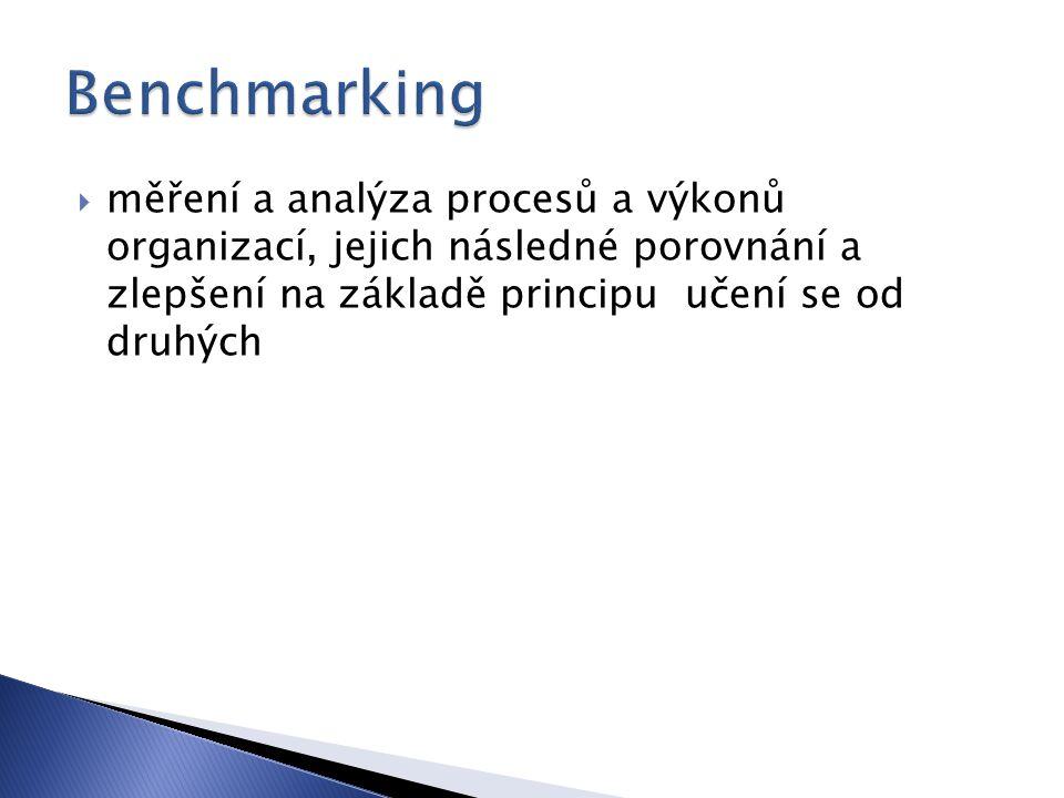  měření a analýza procesů a výkonů organizací, jejich následné porovnání a zlepšení na základě principu učení se od druhých