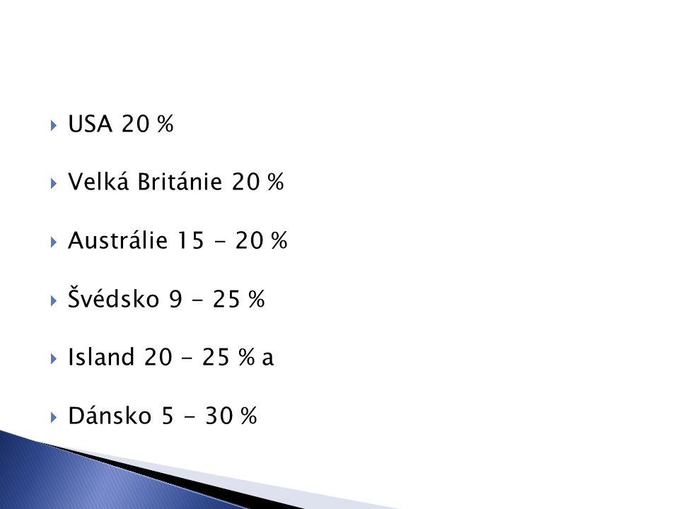  USA 20 %  Velká Británie 20 %  Austrálie 15 - 20 %  Švédsko 9 - 25 %  Island 20 - 25 % a  Dánsko 5 - 30 %
