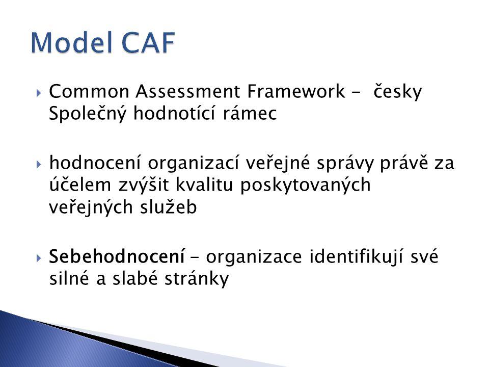  Common Assessment Framework - česky Společný hodnotící rámec  hodnocení organizací veřejné správy právě za účelem zvýšit kvalitu poskytovaných veřejných služeb  Sebehodnocení - organizace identifikují své silné a slabé stránky