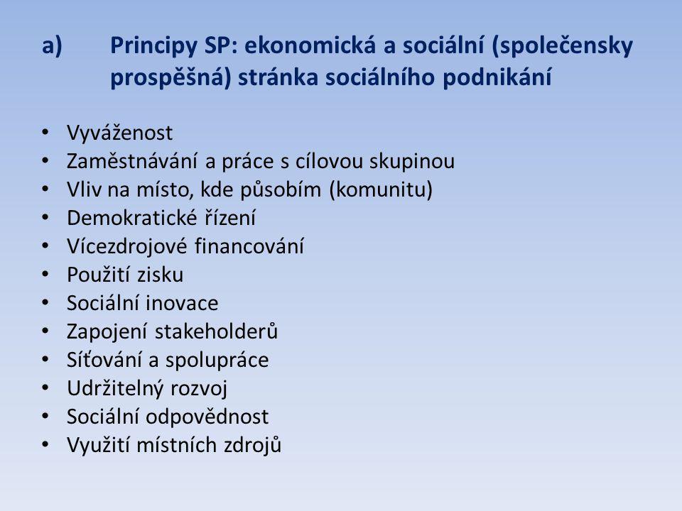 a)Principy SP: ekonomická a sociální (společensky prospěšná) stránka sociálního podnikání Vyváženost Zaměstnávání a práce s cílovou skupinou Vliv na místo, kde působím (komunitu) Demokratické řízení Vícezdrojové financování Použití zisku Sociální inovace Zapojení stakeholderů Síťování a spolupráce Udržitelný rozvoj Sociální odpovědnost Využití místních zdrojů
