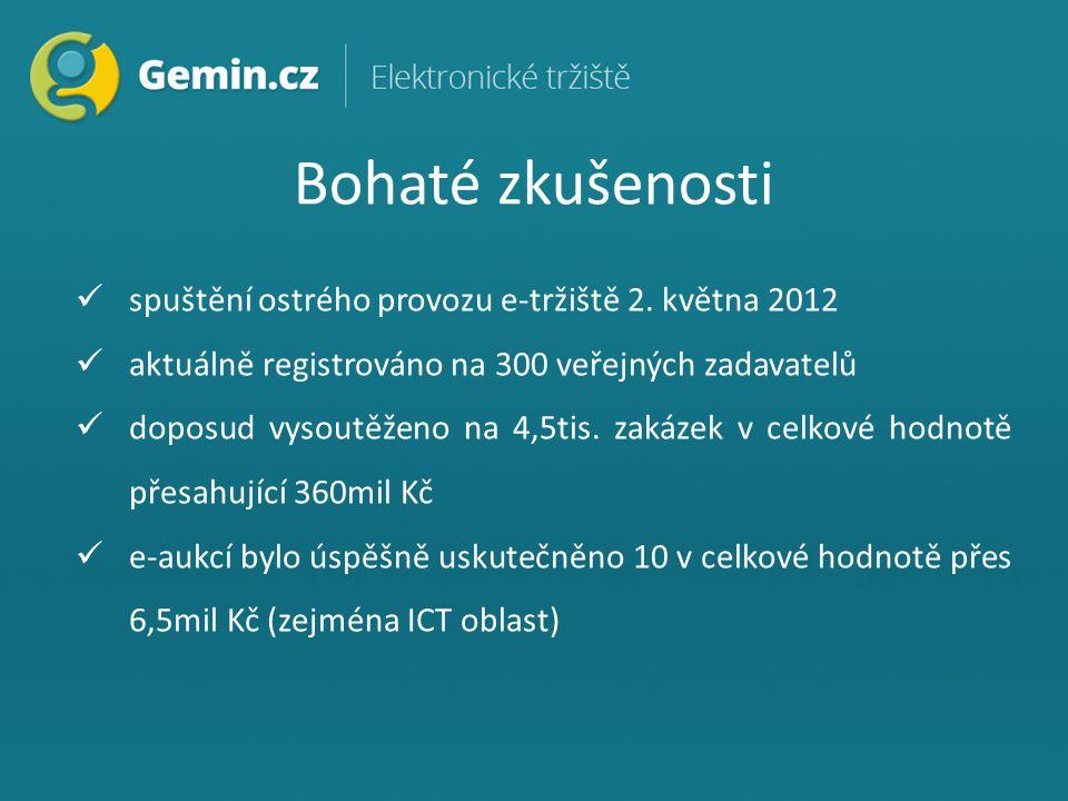 Bohaté zkušenosti spuštění ostrého provozu e-tržiště 2. května 2012 aktuálně registrováno na 300 veřejných zadavatelů doposud vysoutěženo na 4,5tis. z