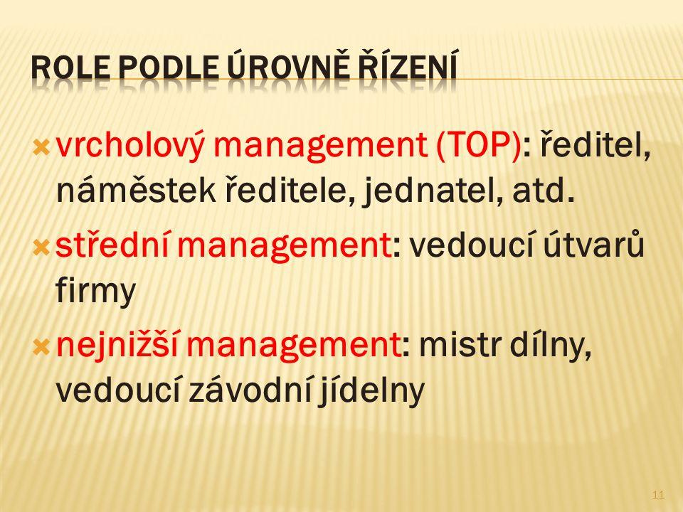  vrcholový management (TOP): ředitel, náměstek ředitele, jednatel, atd.  střední management: vedoucí útvarů firmy  nejnižší management: mistr dílny
