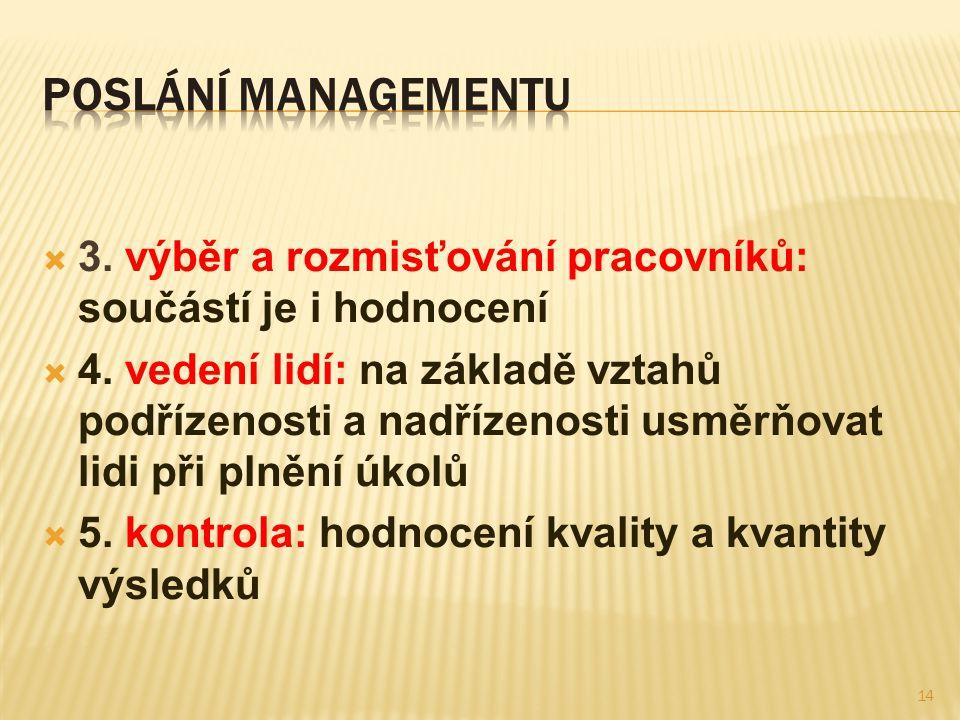  3.výběr a rozmisťování pracovníků: součástí je i hodnocení  4.