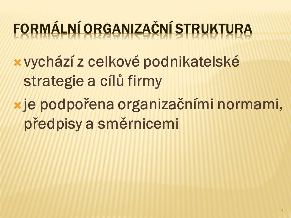  vychází z celkové podnikatelské strategie a cílů firmy  je podpořena organizačními normami, předpisy a směrnicemi 6