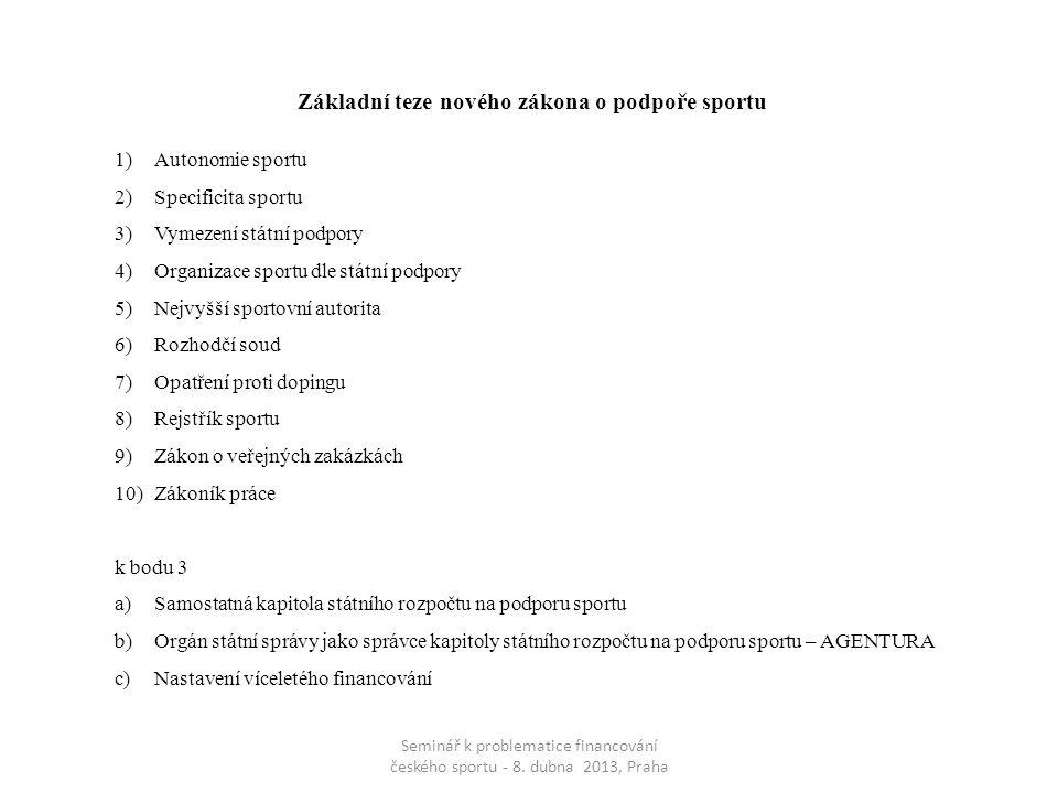 Základní teze nového zákona o podpoře sportu 1)Autonomie sportu 2)Specificita sportu 3)Vymezení státní podpory 4)Organizace sportu dle státní podpory