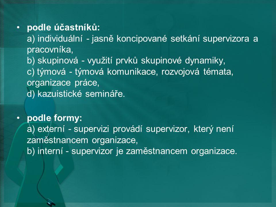 podle účastníků: a) individuální - jasně koncipované setkání supervizora a pracovníka, b) skupinová - využití prvků skupinové dynamiky, c) týmová - týmová komunikace, rozvojová témata, organizace práce, d) kazuistické semináře.