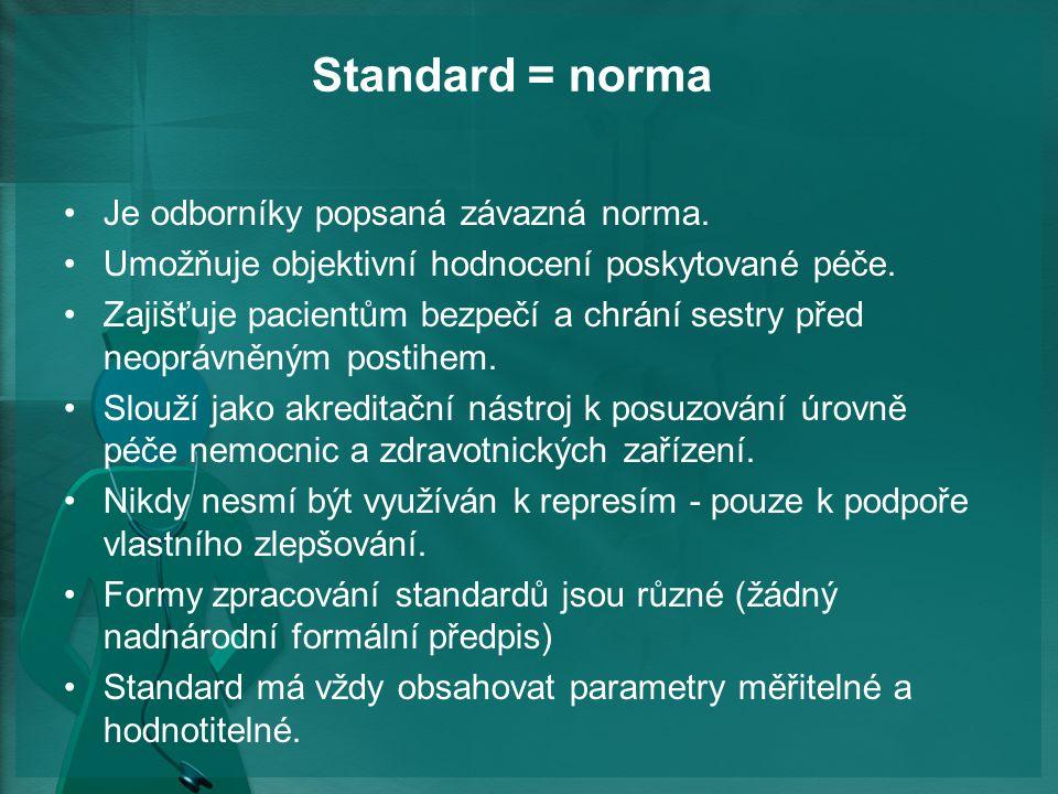 Standard = norma Je odborníky popsaná závazná norma.