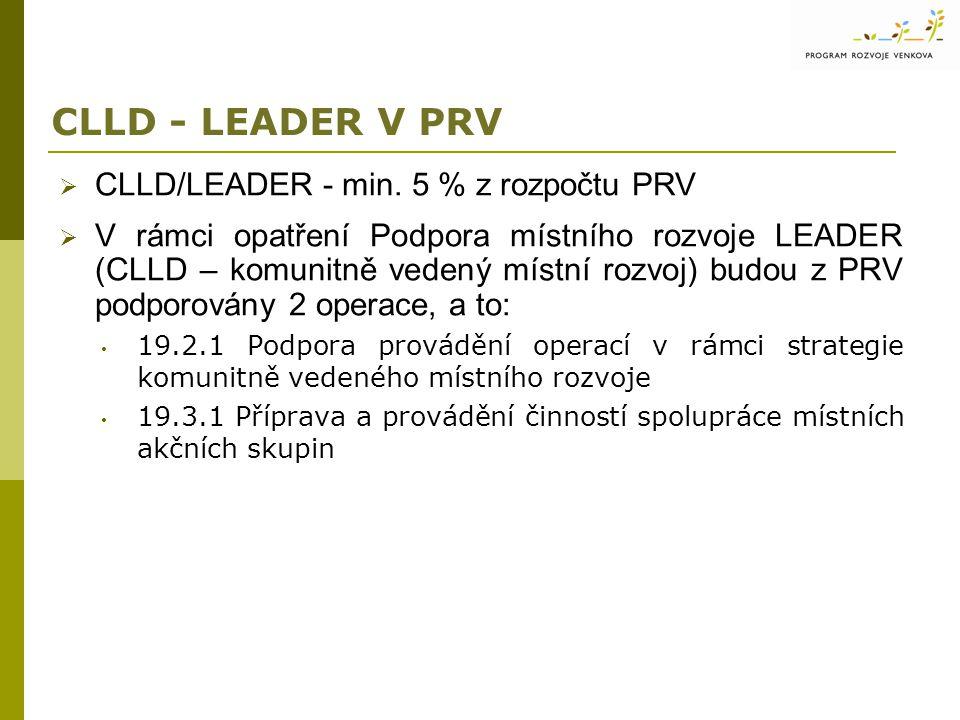 CLLD - LEADER V PRV  CLLD/LEADER - min.