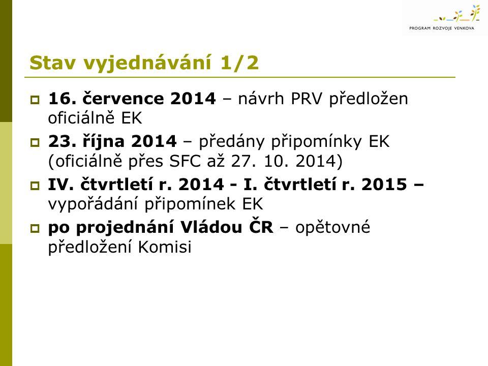 Stav vyjednávání 1/2  16.července 2014 – návrh PRV předložen oficiálně EK  23.