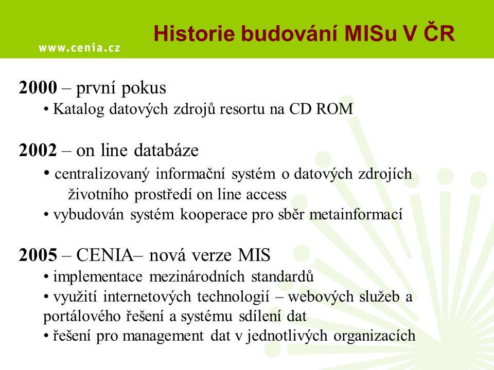 Historie budování MISu V ČR 2000 – první pokus Katalog datových zdrojů resortu na CD ROM 2002 – on line databáze centralizovaný informační systém o da