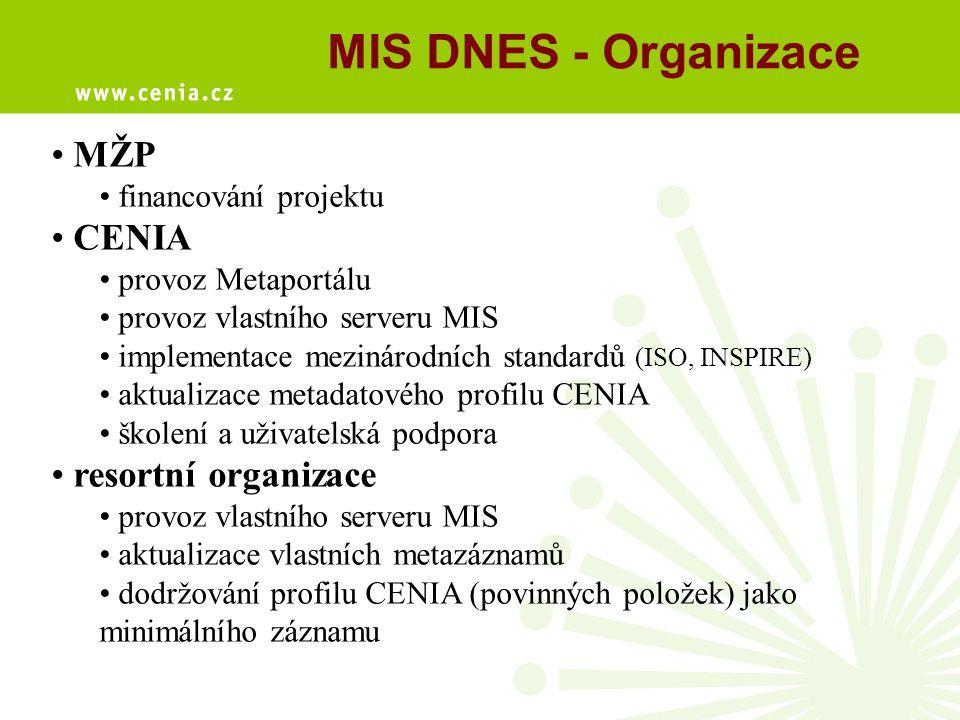 MIS DNES - Organizace MŽP financování projektu CENIA provoz Metaportálu provoz vlastního serveru MIS implementace mezinárodních standardů (ISO, INSPIR