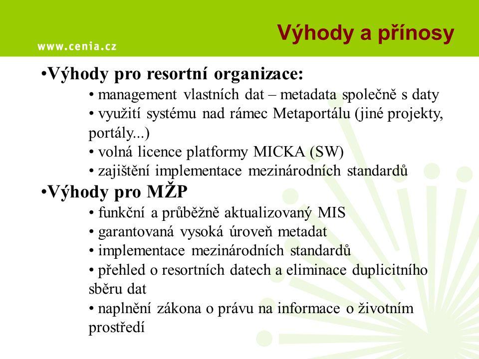 Výhody a přínosy Výhody pro resortní organizace: management vlastních dat – metadata společně s daty využití systému nad rámec Metaportálu (jiné proje