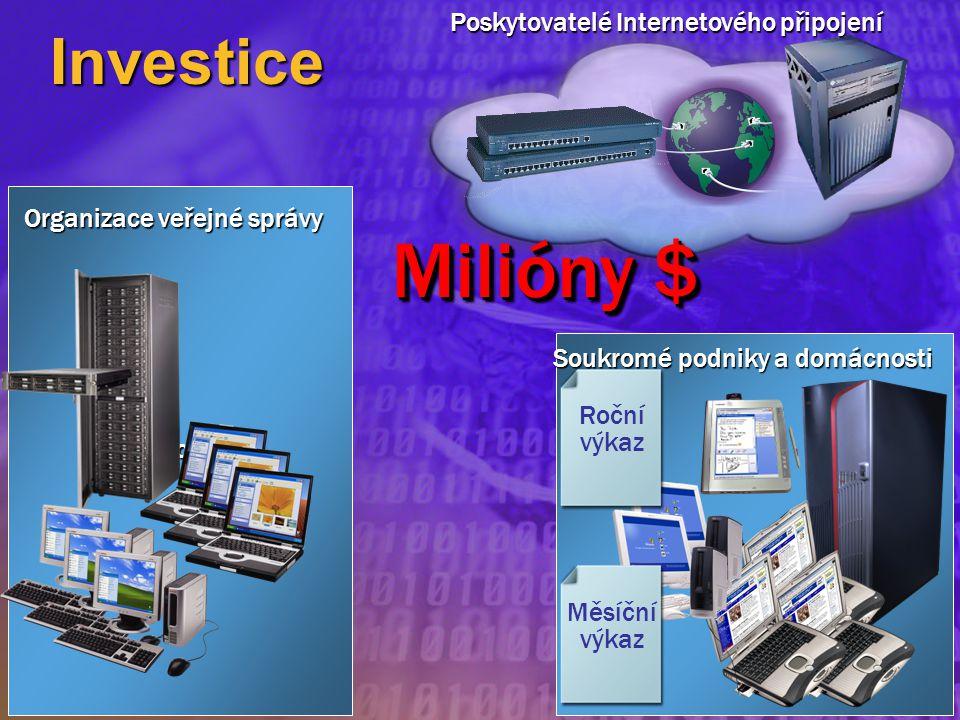 Investice Gov Organizace veřejné správy Soukromé podniky a domácnosti Poskytovatelé Internetového připojení Milióny $ Roční výkaz Měsíční výkaz