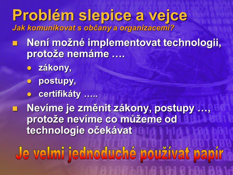 Problém slepice a vejce Jak komunikovat s občany a organizacemi.