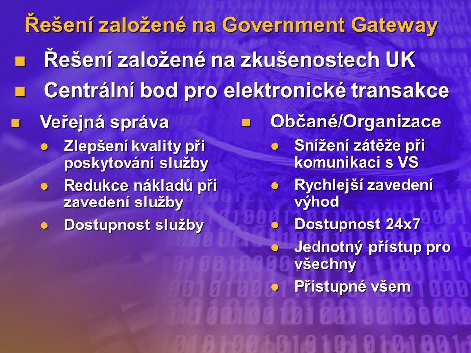 Řešení založené na Government Gateway Řešení založené na zkušenostech UK Řešení založené na zkušenostech UK Centrální bod pro elektronické transakce Centrální bod pro elektronické transakce Veřejná správa Veřejná správa Zlepšení kvality při poskytování služby Zlepšení kvality při poskytování služby Redukce nákladů při zavedení služby Redukce nákladů při zavedení služby Dostupnost služby Dostupnost služby Občané/Organizace Občané/Organizace Snížení zátěže při komunikaci s VS Snížení zátěže při komunikaci s VS Rychlejší zavedení výhod Rychlejší zavedení výhod Dostupnost 24x7 Dostupnost 24x7 Jednotný přístup pro všechny Jednotný přístup pro všechny Přístupné všem Přístupné všem