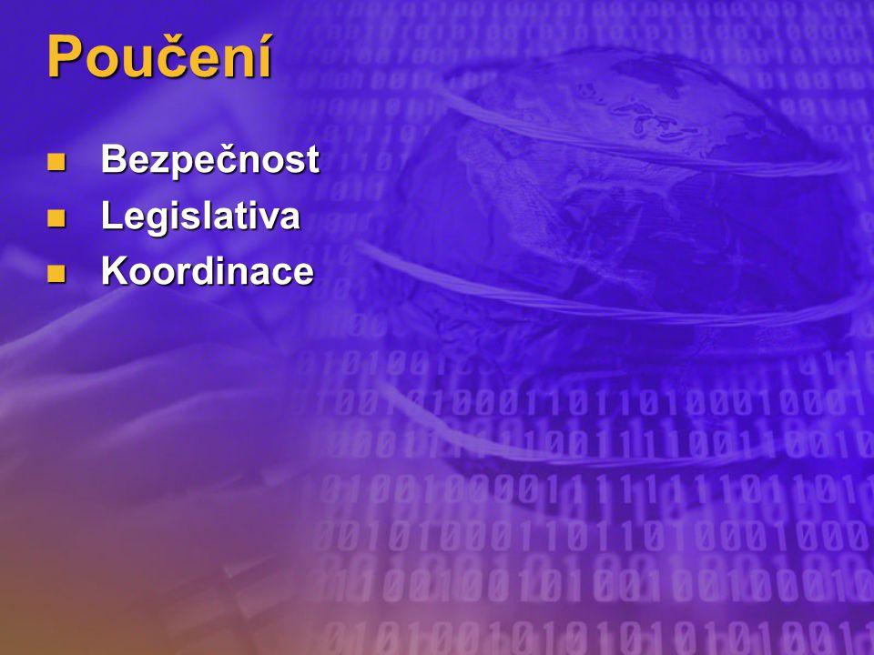 Poučení Bezpečnost Bezpečnost Legislativa Legislativa Koordinace Koordinace
