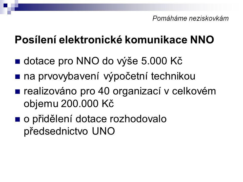 Pomáháme neziskovkám Posílení elektronické komunikace NNO dotace pro NNO do výše 5.000 Kč na prvovybavení výpočetní technikou realizováno pro 40 organ