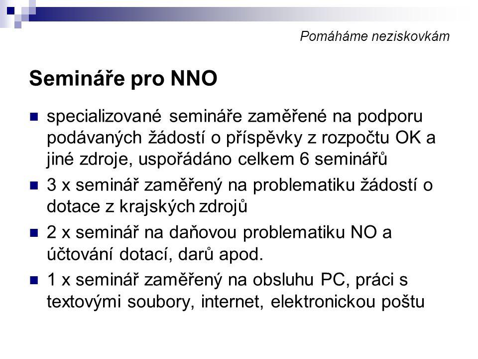 Pomáháme neziskovkám Semináře pro NNO specializované semináře zaměřené na podporu podávaných žádostí o příspěvky z rozpočtu OK a jiné zdroje, uspořádá