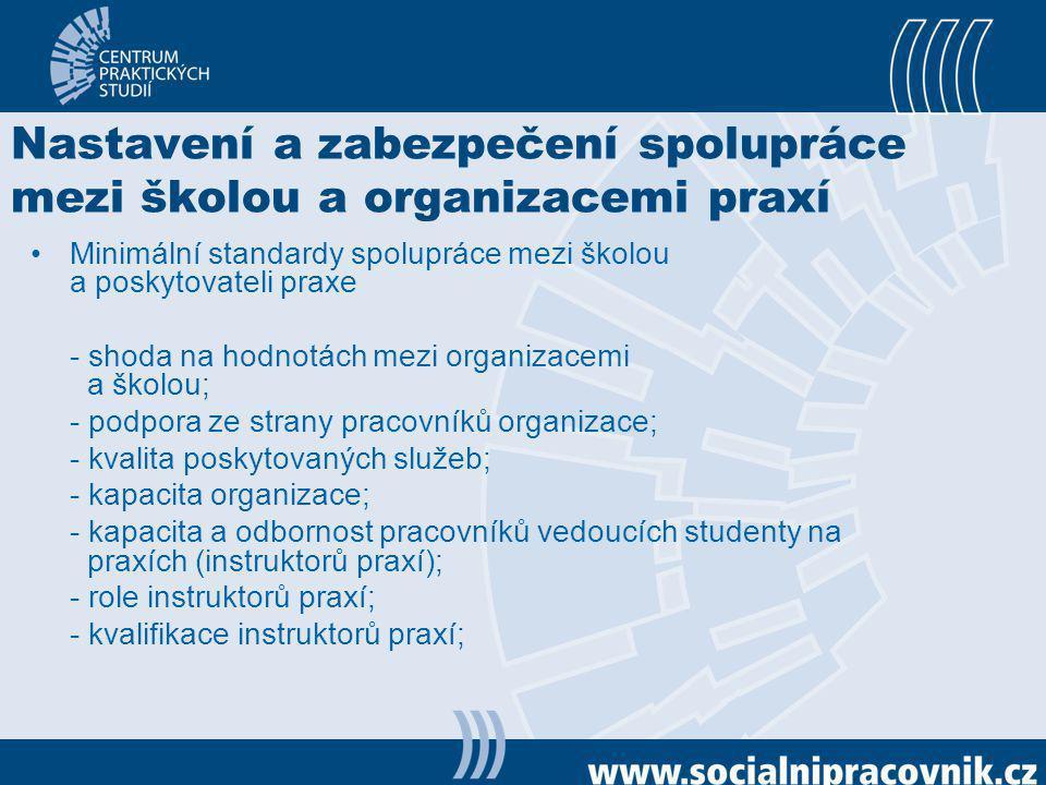Nastavení a zabezpečení spolupráce mezi školou a organizacemi praxí Minimální standardy spolupráce mezi školou a poskytovateli praxe - shoda na hodnot